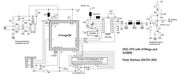 VFO mit DDS-Chip AD9835 (C) 2014 Peter Rachow